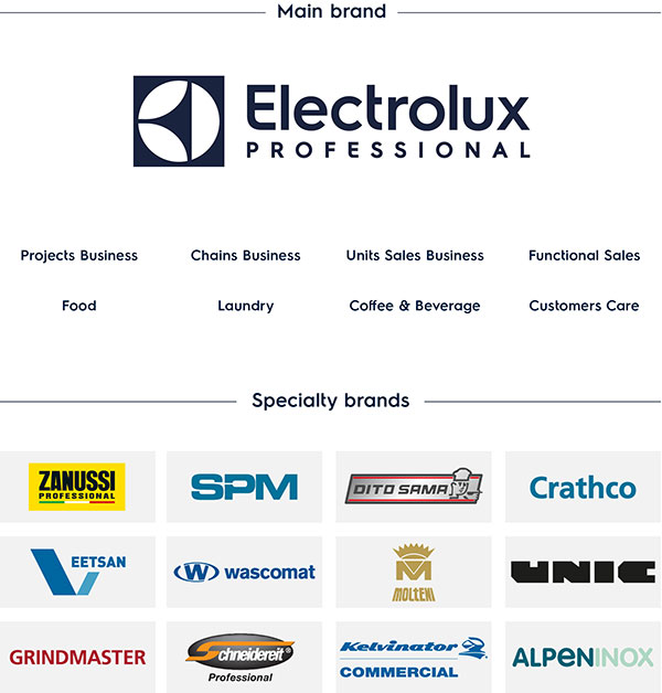 Electrolux Professional Brands