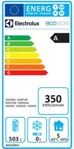 Etiqueta energética frigoríficos ecostore Electrolux