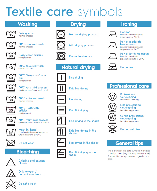 textile care symbols extended