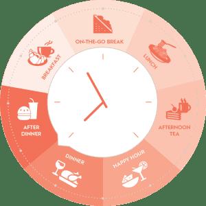speedelight-24-7-circle