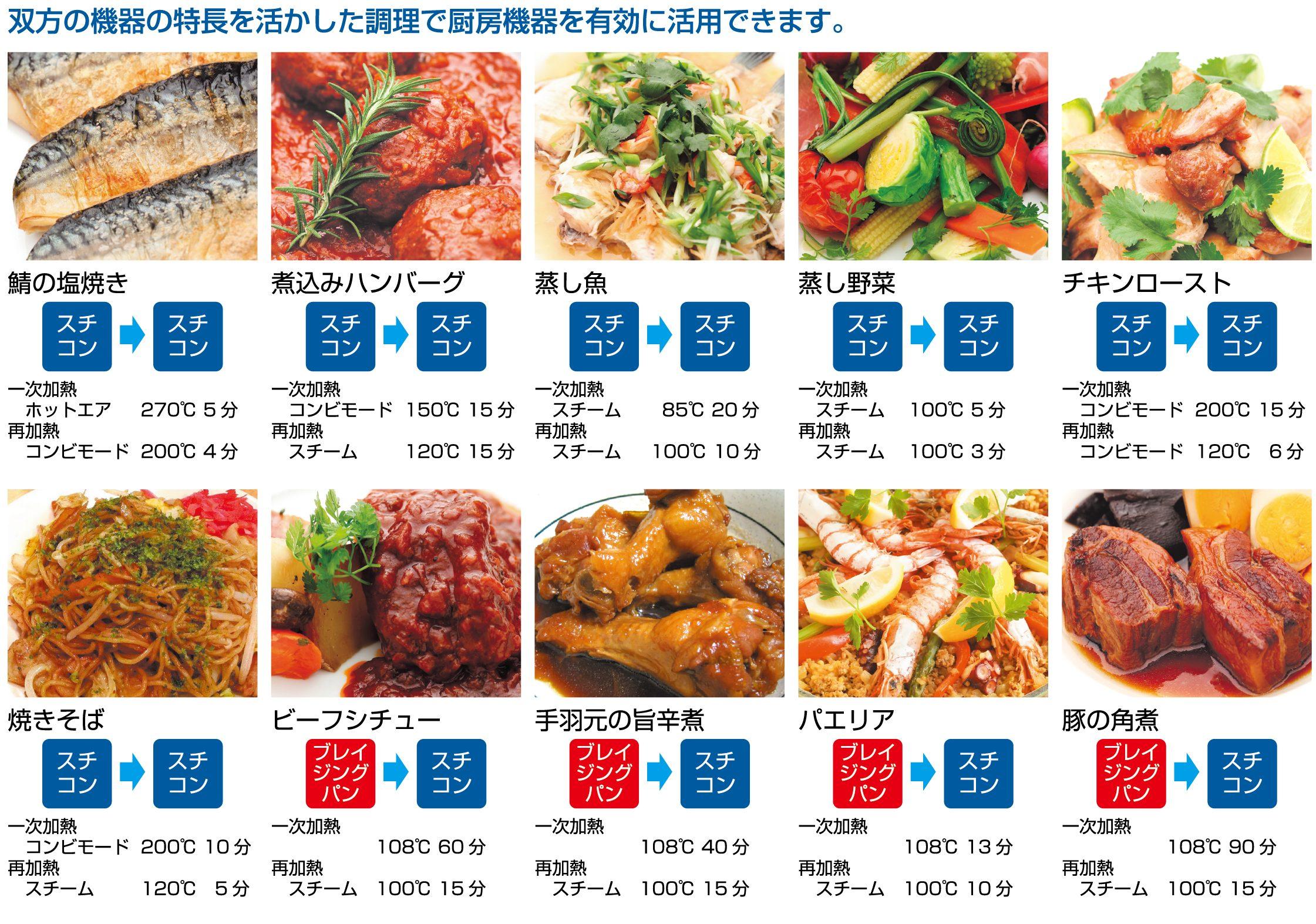 業務用ガスカタログ_社員食堂P2