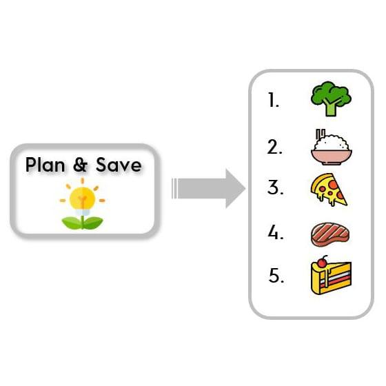 plan.n.save