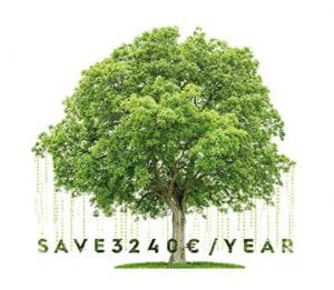 save 3240 euro per year with green&clean rack type