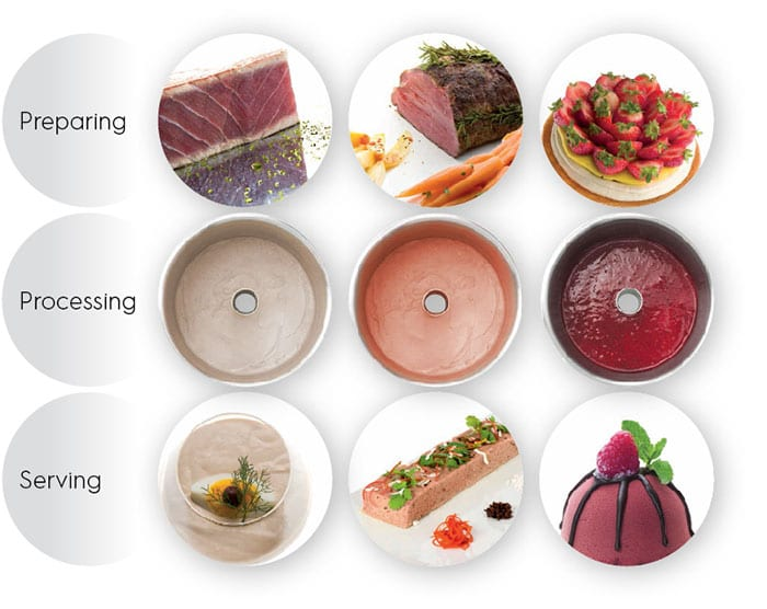 Texture modified meals solutions