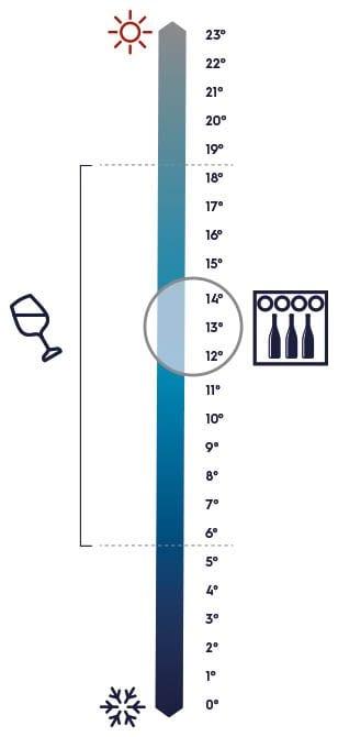 wine temperature infograph
